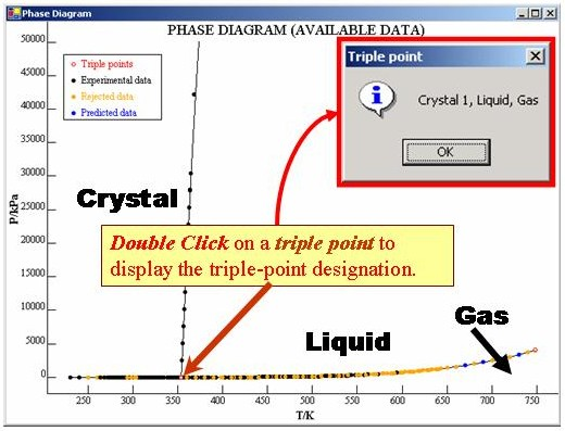 Phase diagram triple points phase diagram window appears immediately after evaluation you can close if by pressing esc key and show again using menu option view phase diagrem or ccuart Choice Image